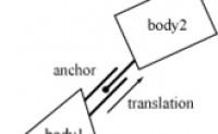 box2d平移关节(Prismatic Joint)
