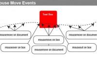 ADS4.1 响应用户操作和事件——事件的类型