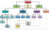 如何设计集体智慧应用
