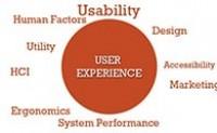 系统可接受性的属性模型