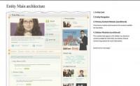 信息架构:划分页面和线框图