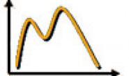 集体智慧算法——统计学基础2