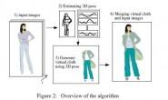 一个用于CG动画和人的视频序列合并的移动匹配技术
