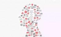 用户研究——创建用户角色的方法