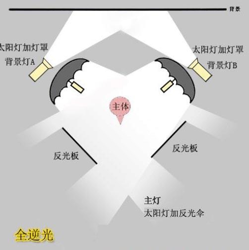 light8
