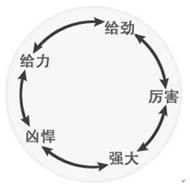 blog_ring2