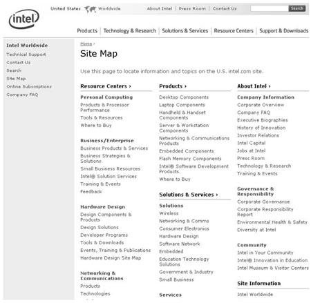 navi_sitemap
