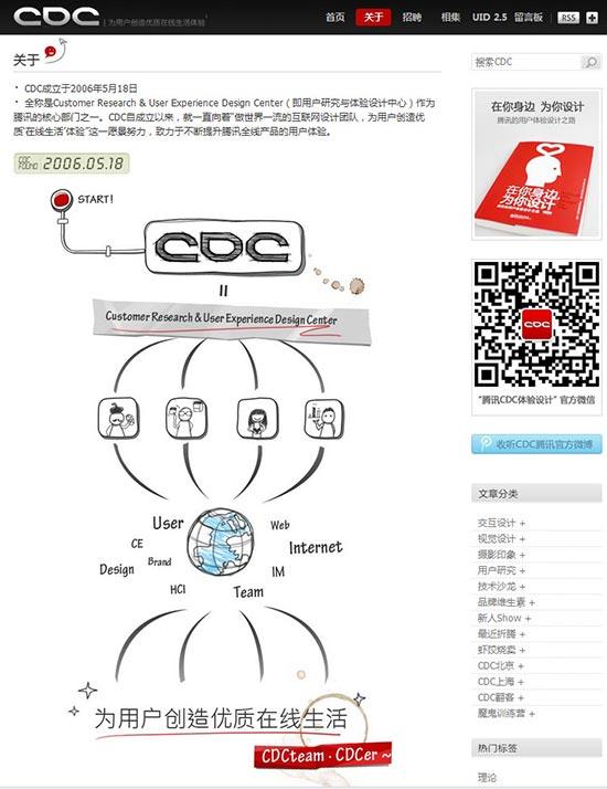 TencentCDC