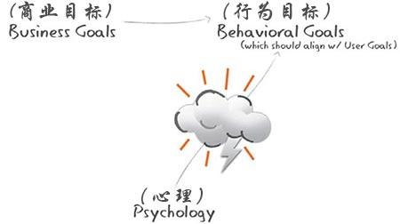 ch18_psychology