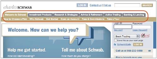 ch8_schwab