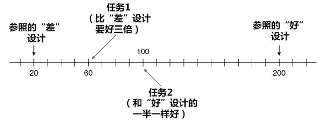 ch6_magnitude